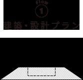 1.建築・設計プラン