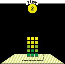 2.建設・設計プラン