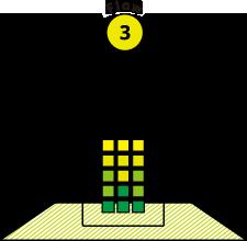 3.ビル建設